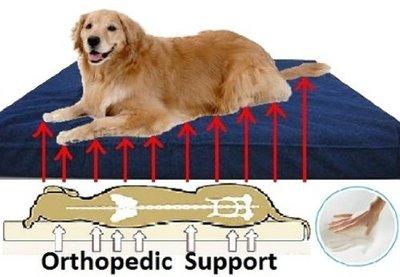 АНТ Ортопедический лежак для крупных собак, размер L, XL, 2XL (фото)